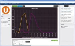 SmartView 3+ adds enhanced charting capabilities to visualize your PR exposure