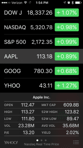 Apple Stock Price app