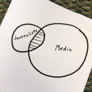 Universal Information Services Journalists vs Media Venn Diagram