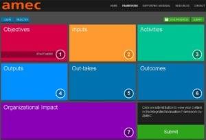 AMEC PR Evaluation Framework Universal Information Services