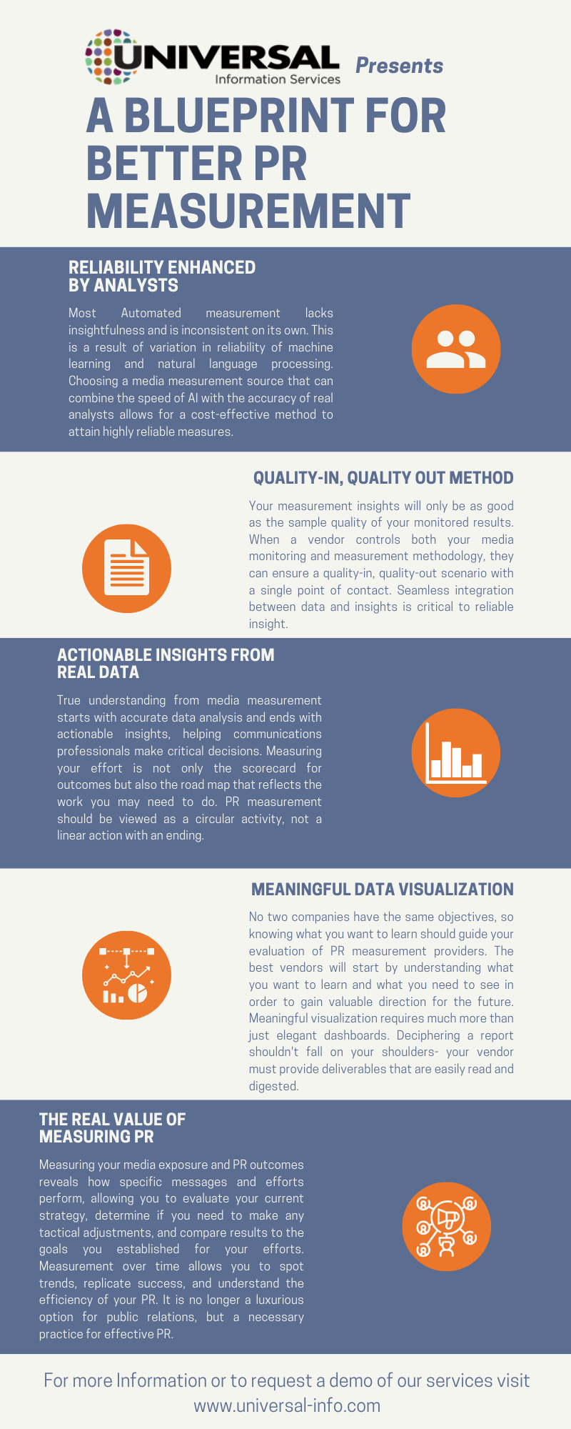 Blueprint for Better PR Measurement from Universal Information Services